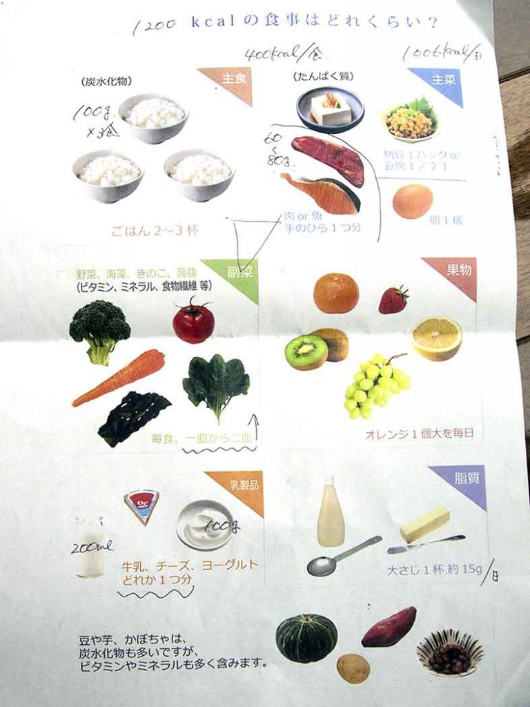 渋谷DSクリニック 栄養指導